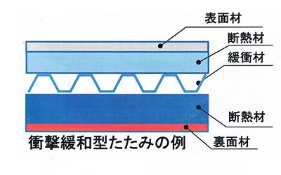 http://ys-tatami.com/ime18/kanwa-02.jpg
