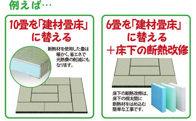 10畳を「建材畳床」に替える。6畳を「建材畳床」に替える+床下の断熱改修